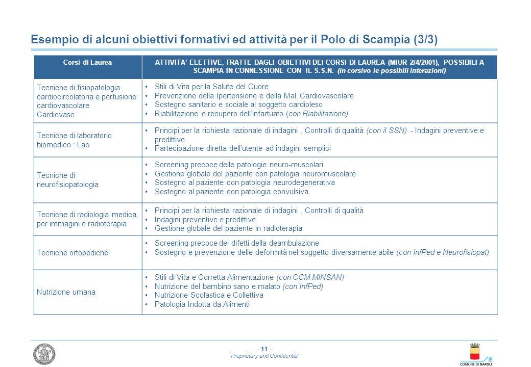 Esempio di alcuni obiettivi formativi ed attività per il Polo di Scampia (3/3)
