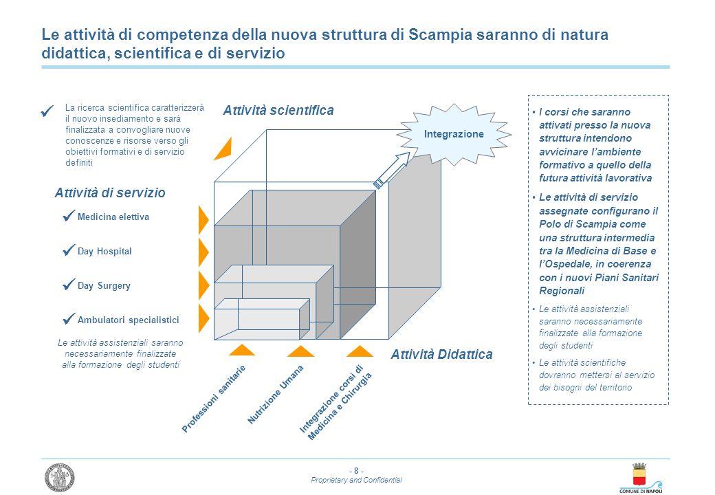 Le attività di competenza della nuova struttura di Scampia saranno di natura didattica, scientifica e di servizio