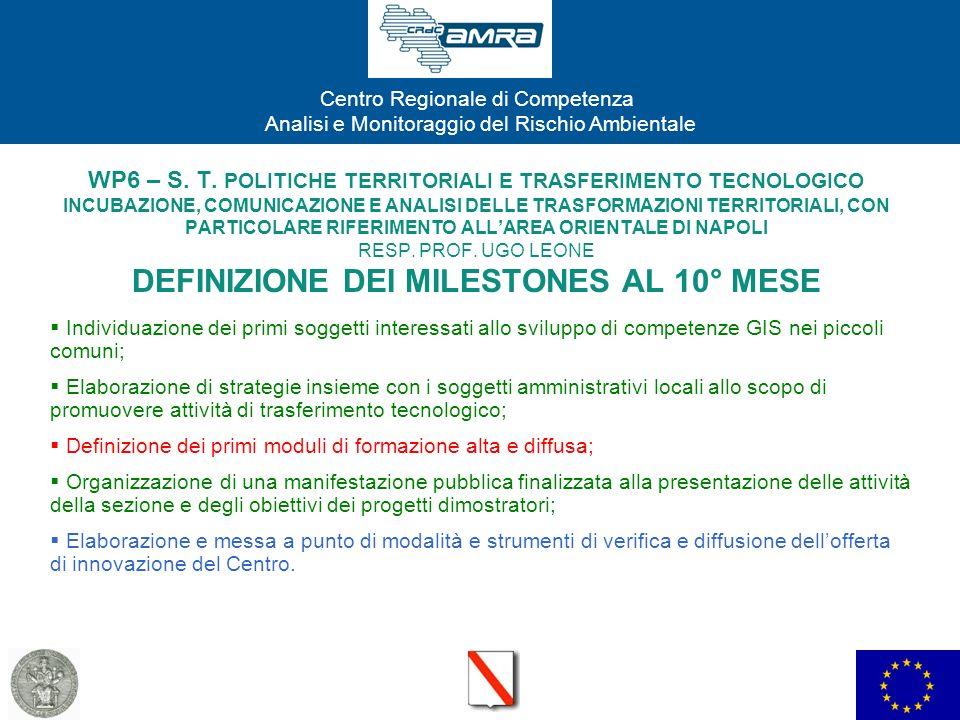 WP6 – S. T. POLITICHE TERRITORIALI E TRASFERIMENTO TECNOLOGICO INCUBAZIONE, COMUNICAZIONE E ANALISI DELLE TRASFORMAZIONI TERRITORIALI, CON PARTICOLARE RIFERIMENTO ALL'AREA ORIENTALE DI NAPOLI RESP. PROF. UGO LEONE DEFINIZIONE DEI MILESTONES AL 10° MESE