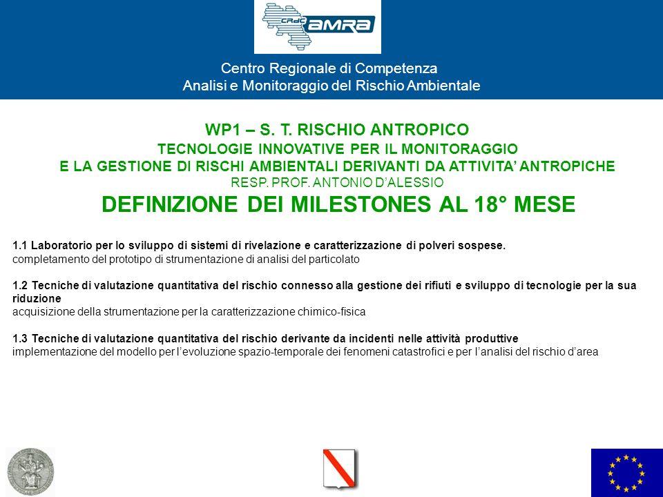 WP1 – S. T. RISCHIO ANTROPICO TECNOLOGIE INNOVATIVE PER IL MONITORAGGIO E LA GESTIONE DI RISCHI AMBIENTALI DERIVANTI DA ATTIVITA' ANTROPICHE RESP. PROF. ANTONIO D'ALESSIO DEFINIZIONE DEI MILESTONES AL 18° MESE