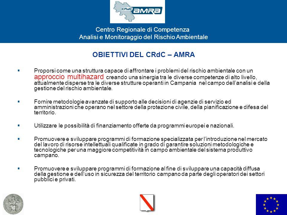 OBIETTIVI DEL CRdC – AMRA