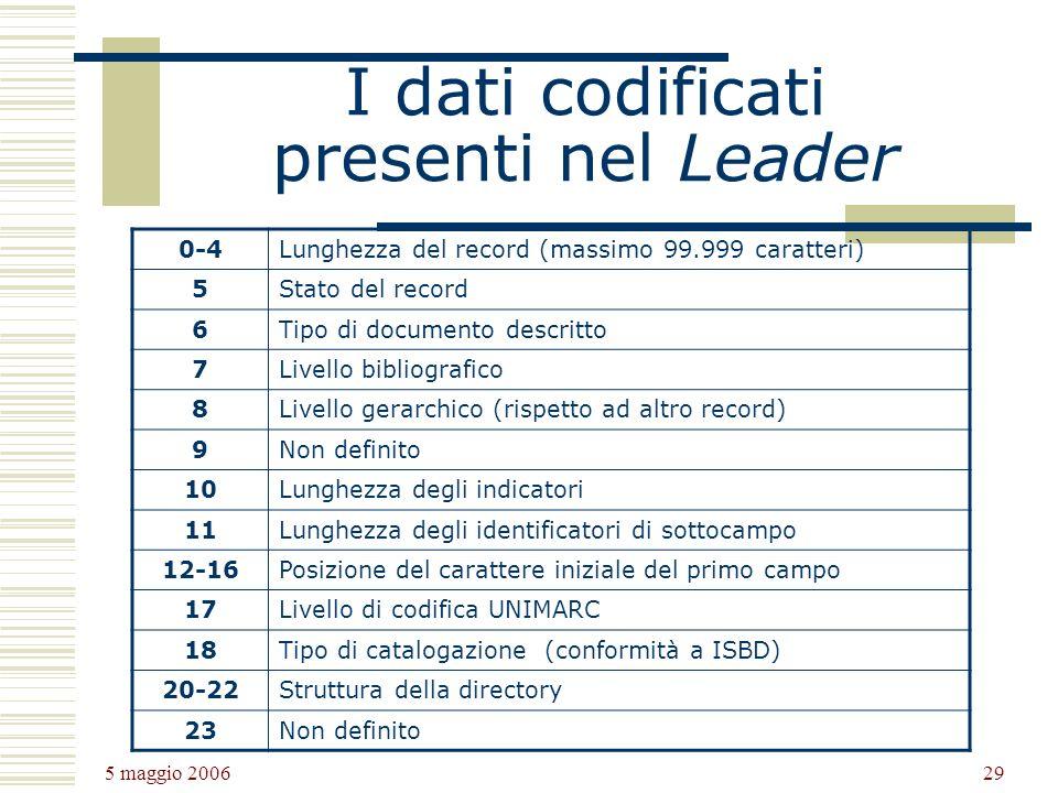 I dati codificati presenti nel Leader