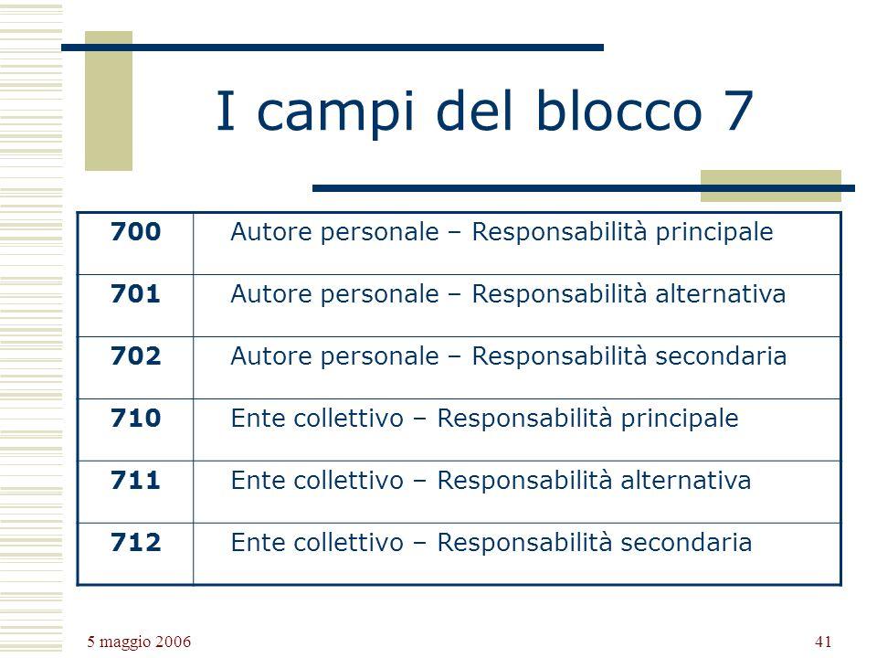 I campi del blocco 7 700 Autore personale – Responsabilità principale