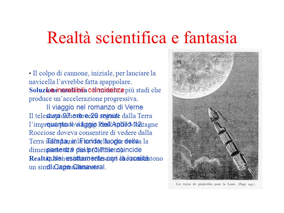 Realtà scientifica e fantasia