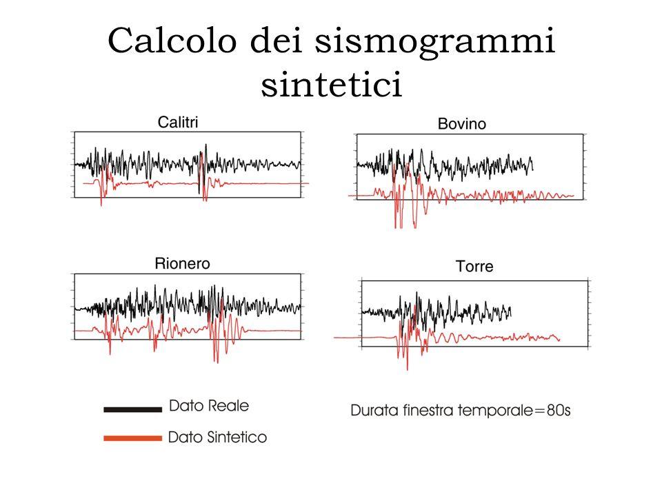 Calcolo dei sismogrammi sintetici