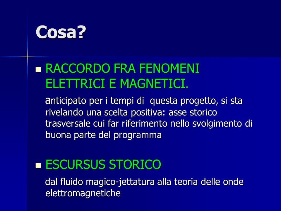 Cosa RACCORDO FRA FENOMENI ELETTRICI E MAGNETICI. ESCURSUS STORICO