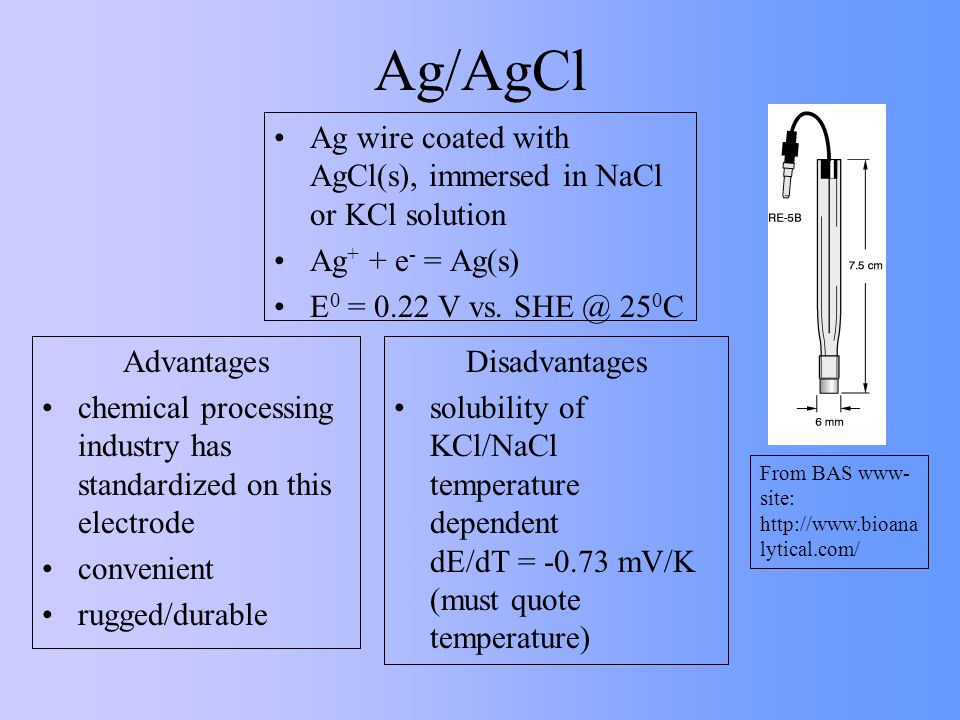 Ag/AgCl Ag wire coated with AgCl(s), immersed in NaCl or KCl solution