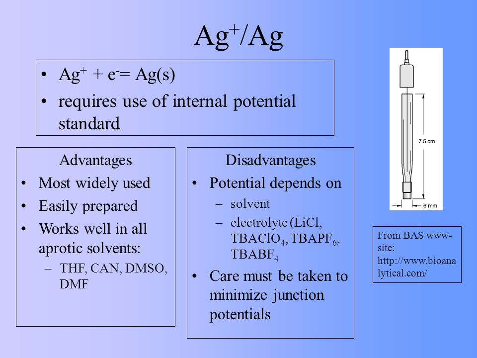 Ag+/Ag Ag+ + e-= Ag(s) requires use of internal potential standard