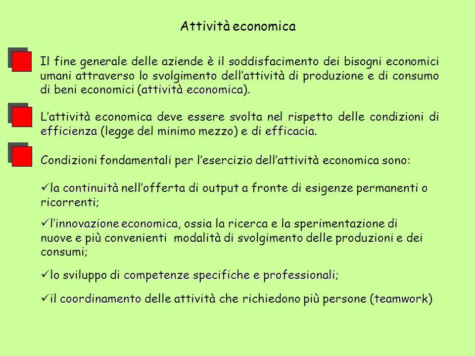 Attività economica
