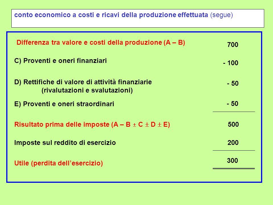 conto economico a costi e ricavi della produzione effettuata (segue)