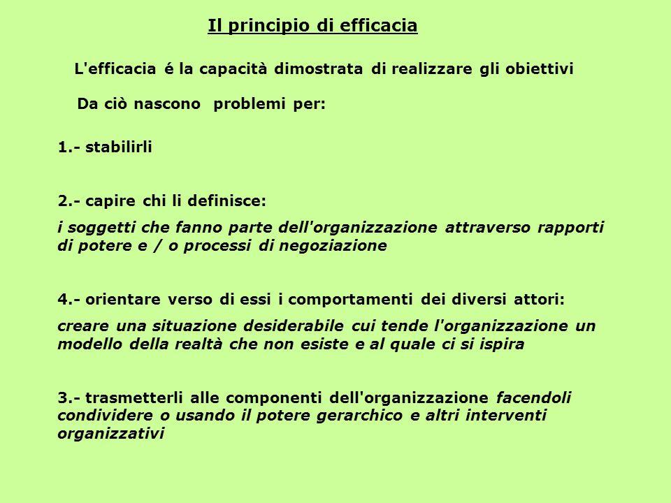 Il principio di efficacia Da ciò nascono problemi per: