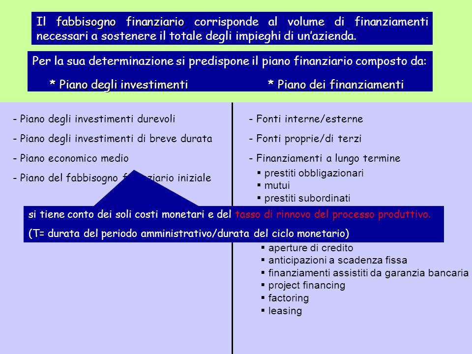 * Piano degli investimenti * Piano dei finanziamenti