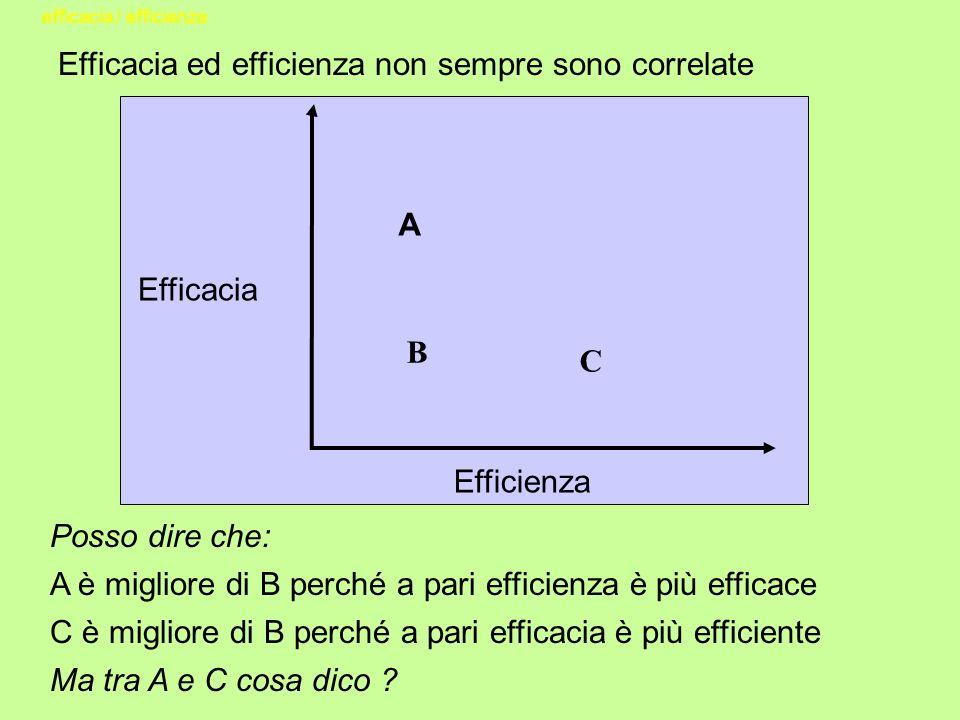 efficacia / efficienza