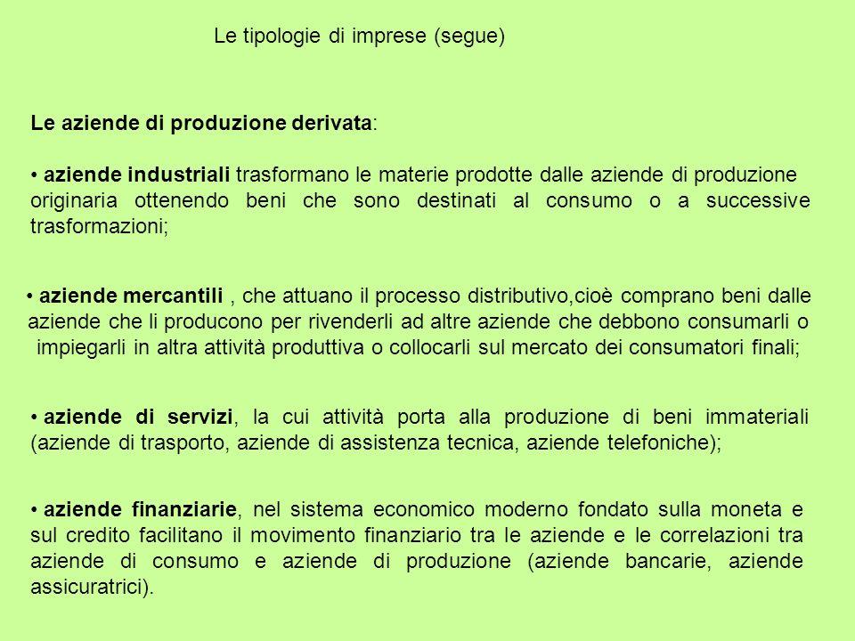 Le aziende di produzione derivata