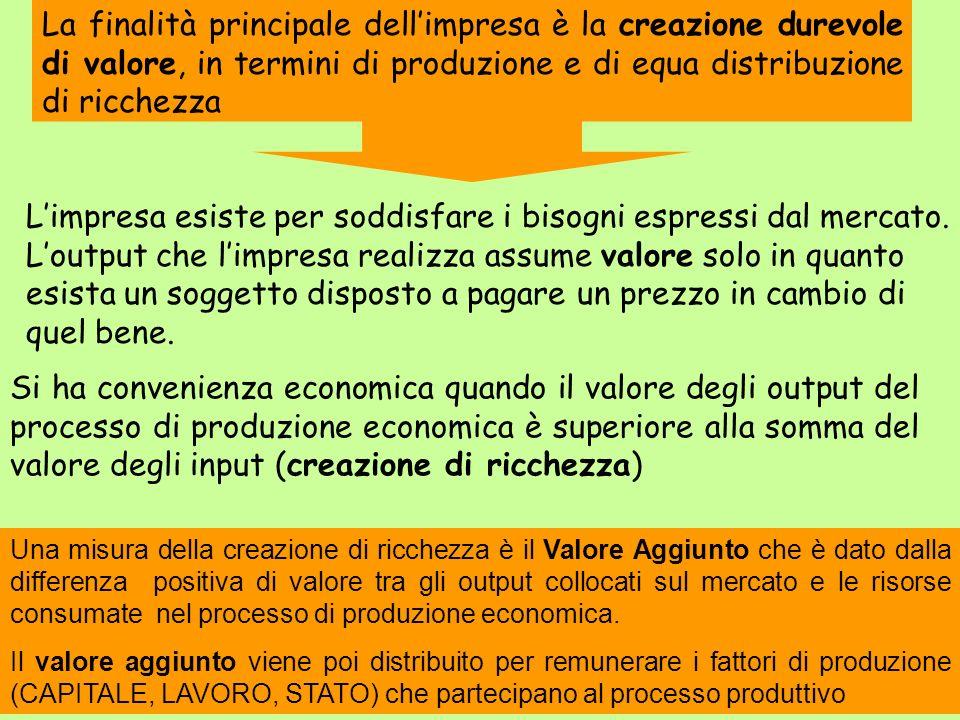 La finalità principale dell'impresa è la creazione durevole di valore, in termini di produzione e di equa distribuzione di ricchezza