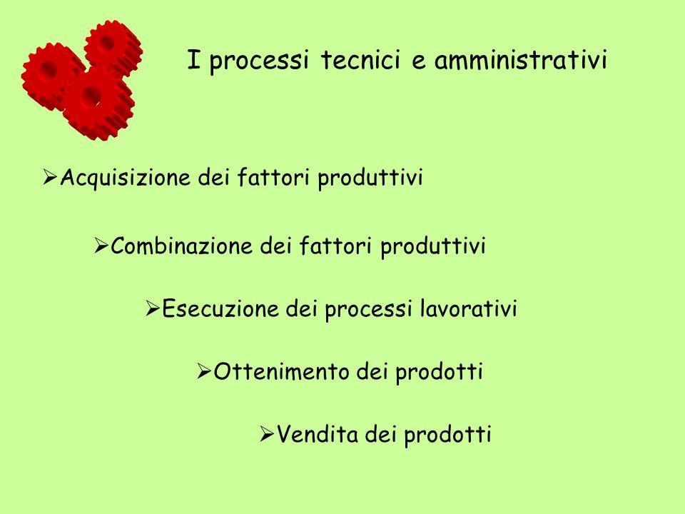 I processi tecnici e amministrativi