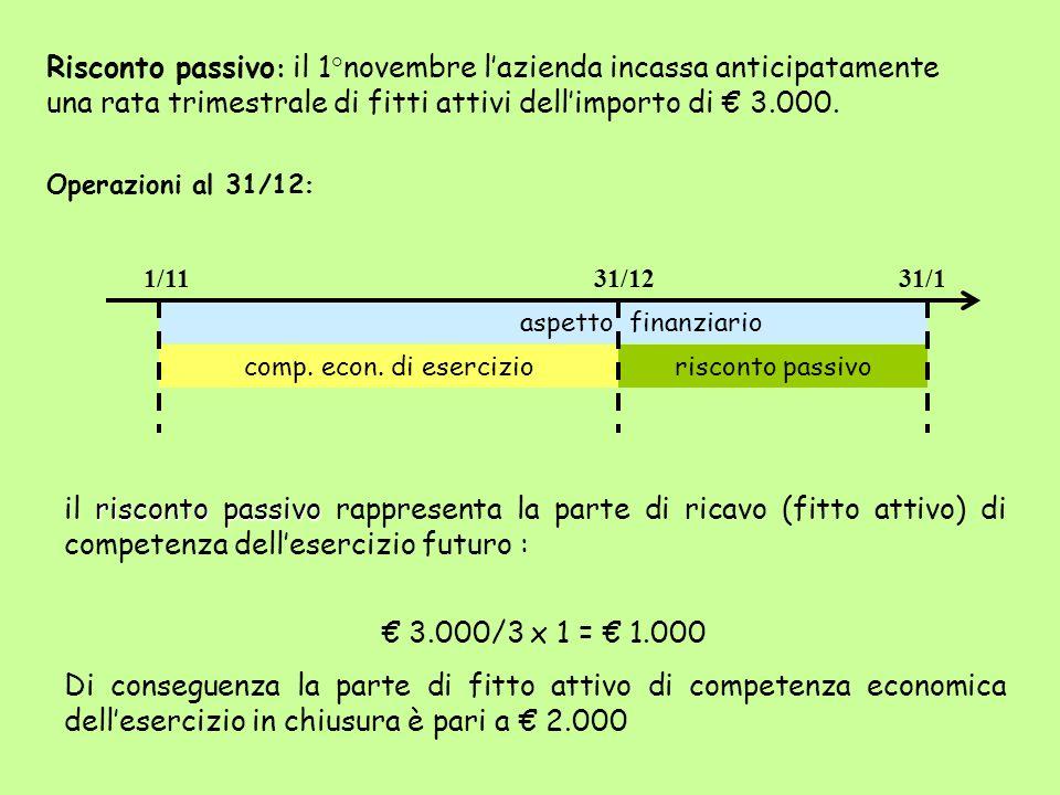 Risconto passivo Risconto passivo: il 1°novembre l'azienda incassa anticipatamente una rata trimestrale di fitti attivi dell'importo di € 3.000.