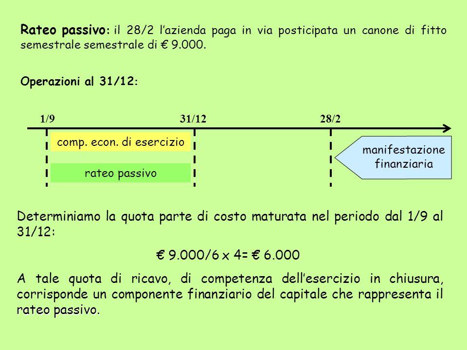 manifestazione finanziaria