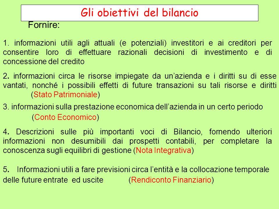 Gli obiettivi del bilancio