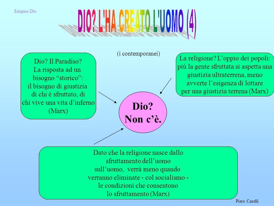 DIO L HA CREATO L UOMO (4) Dio Non c'è.