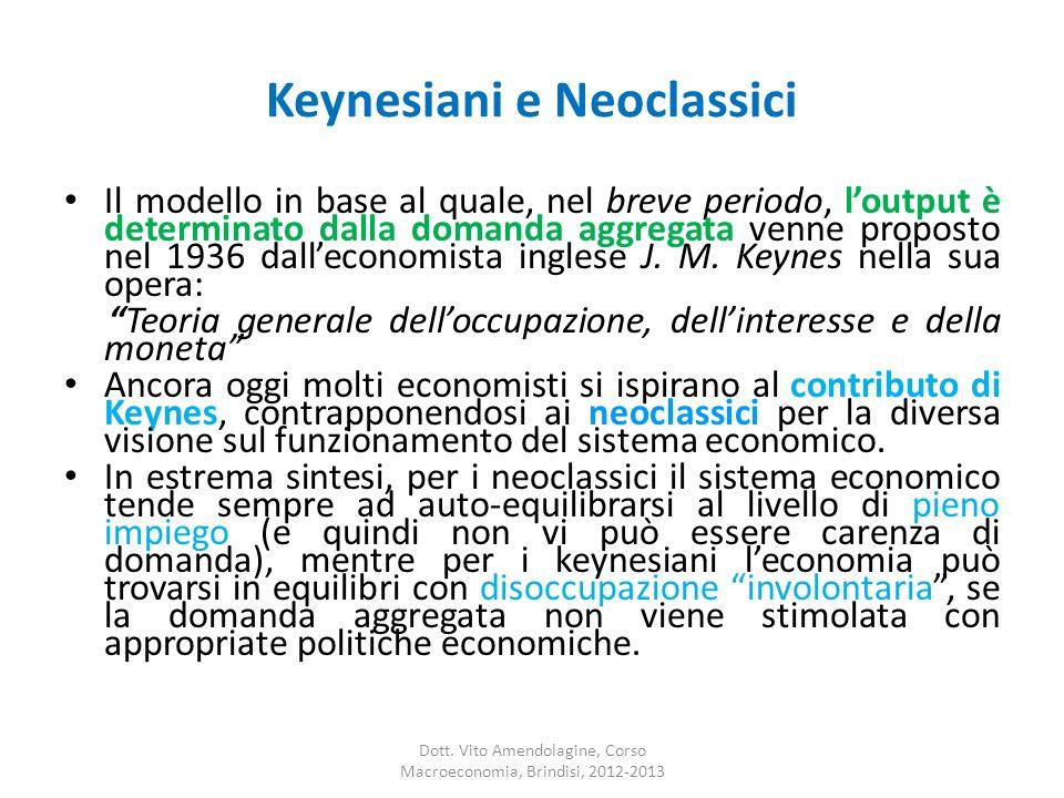 Keynesiani e Neoclassici
