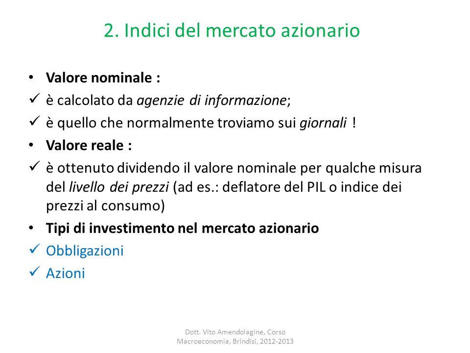 2. Indici del mercato azionario