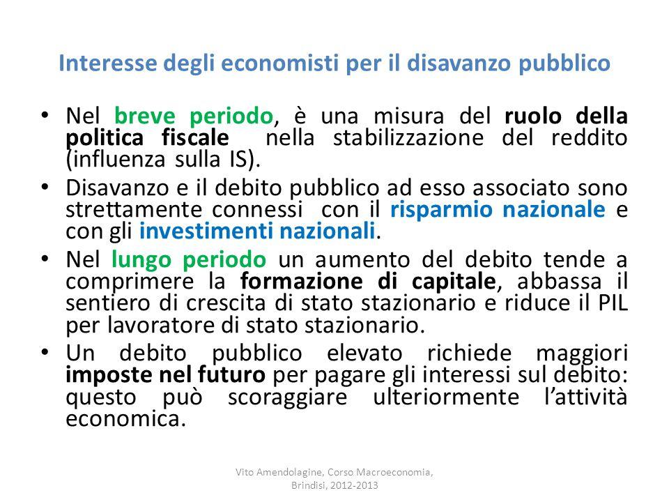Interesse degli economisti per il disavanzo pubblico
