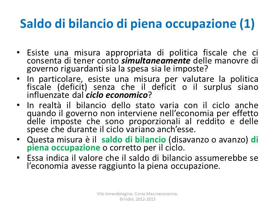 Saldo di bilancio di piena occupazione (1)