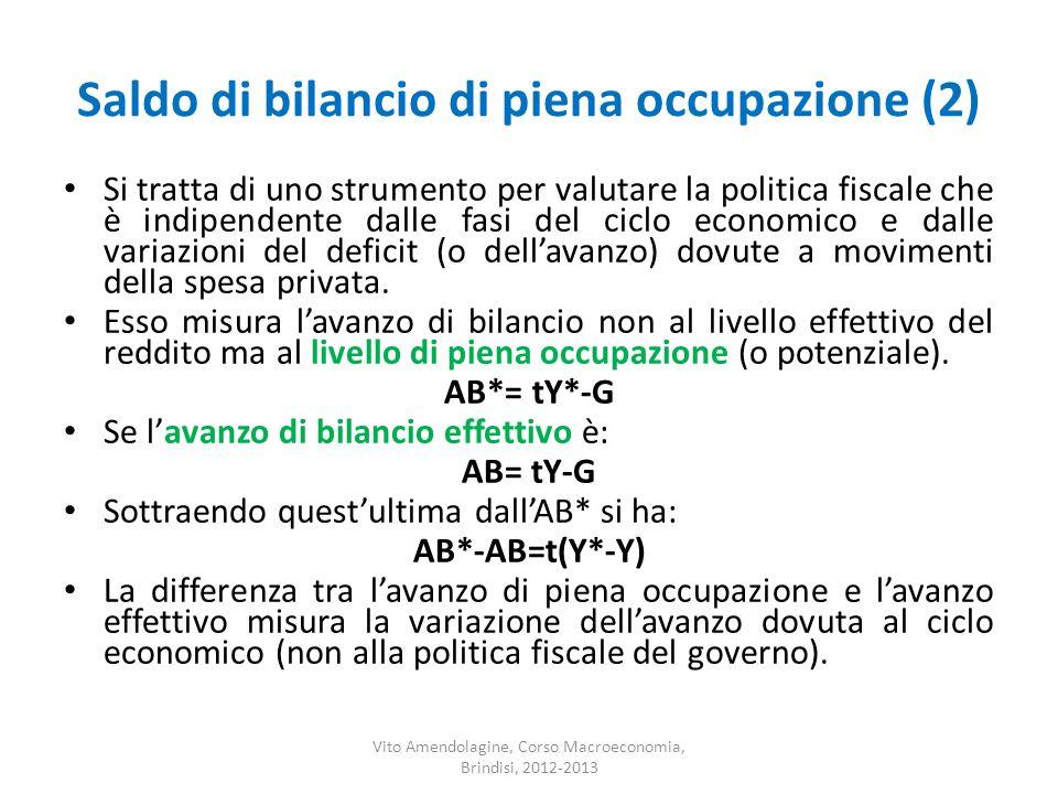 Saldo di bilancio di piena occupazione (2)
