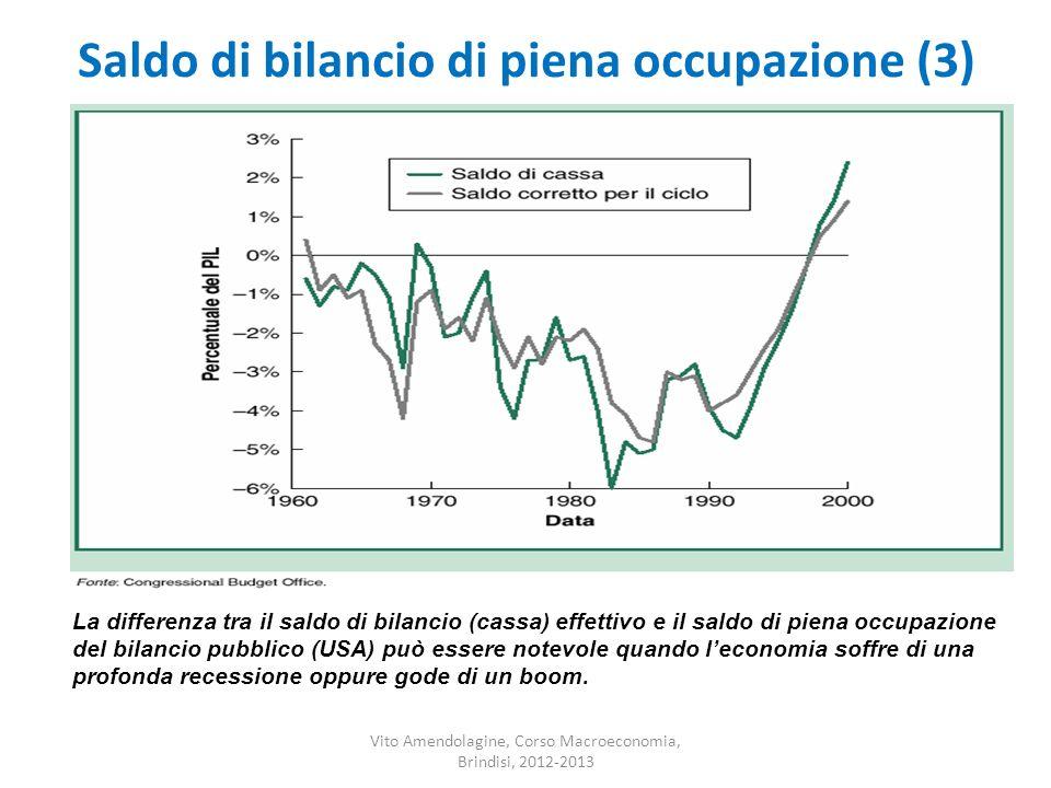 Saldo di bilancio di piena occupazione (3)