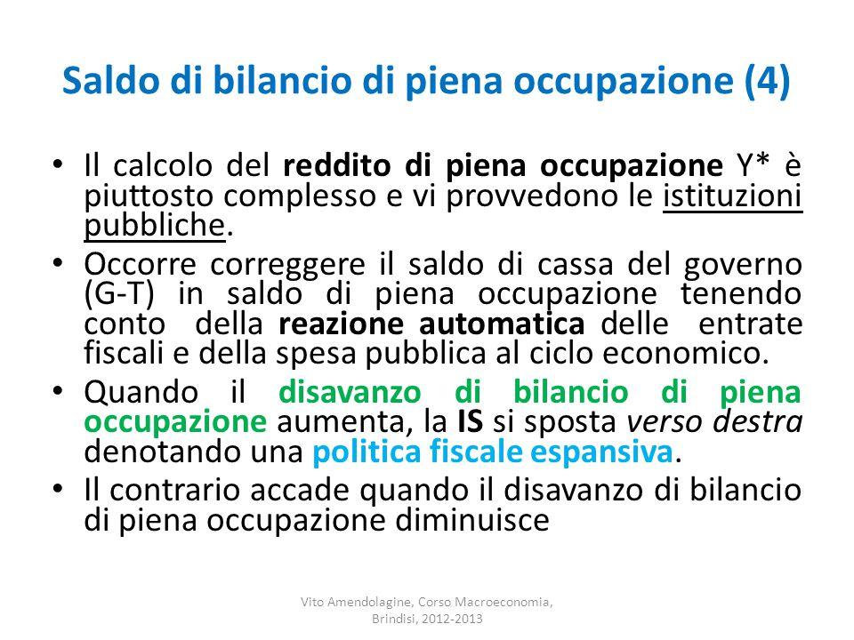 Saldo di bilancio di piena occupazione (4)