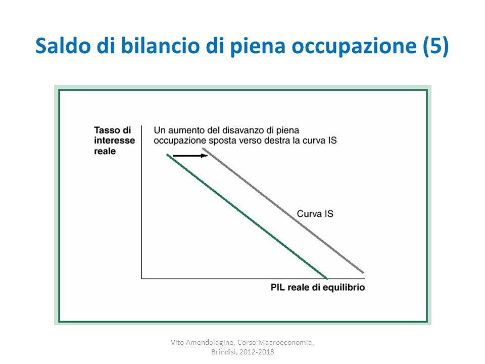 Saldo di bilancio di piena occupazione (5)