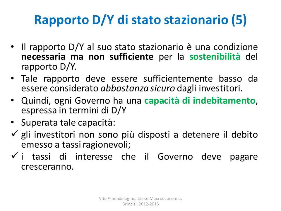 Rapporto D/Y di stato stazionario (5)