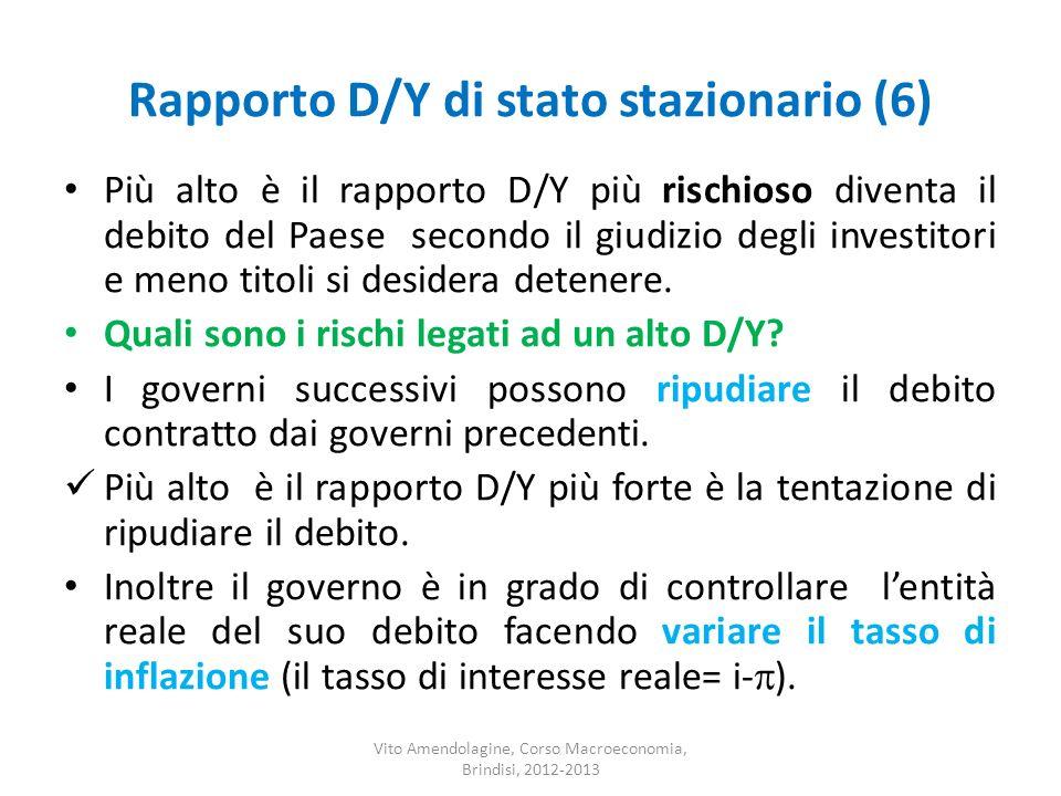Rapporto D/Y di stato stazionario (6)