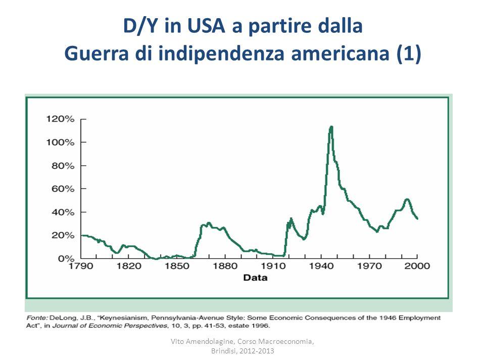 D/Y in USA a partire dalla Guerra di indipendenza americana (1)