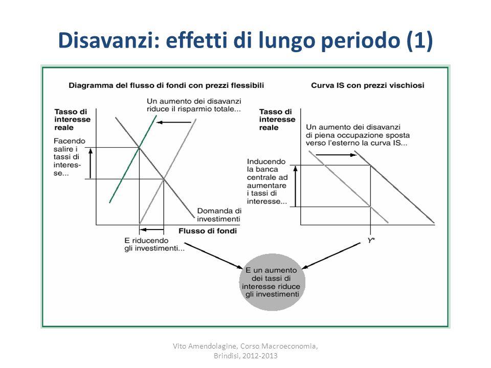 Disavanzi: effetti di lungo periodo (1)