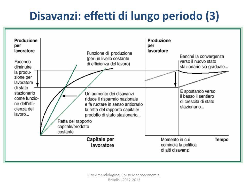 Disavanzi: effetti di lungo periodo (3)