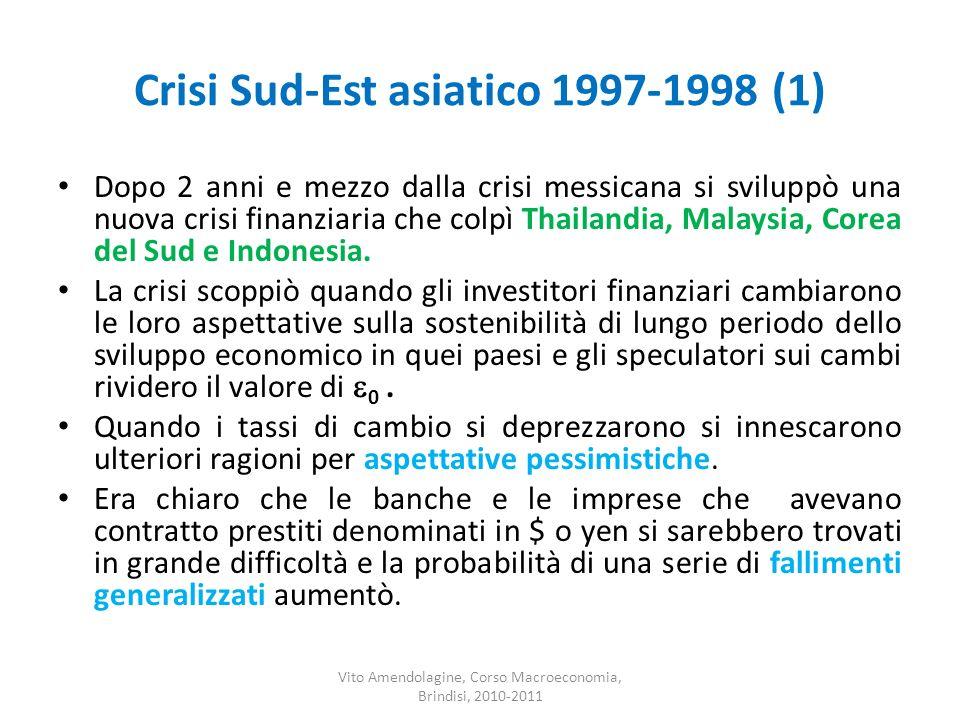 Crisi Sud-Est asiatico 1997-1998 (1)