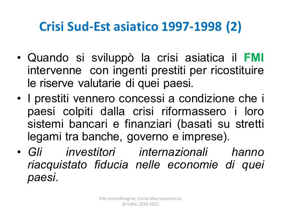 Crisi Sud-Est asiatico 1997-1998 (2)