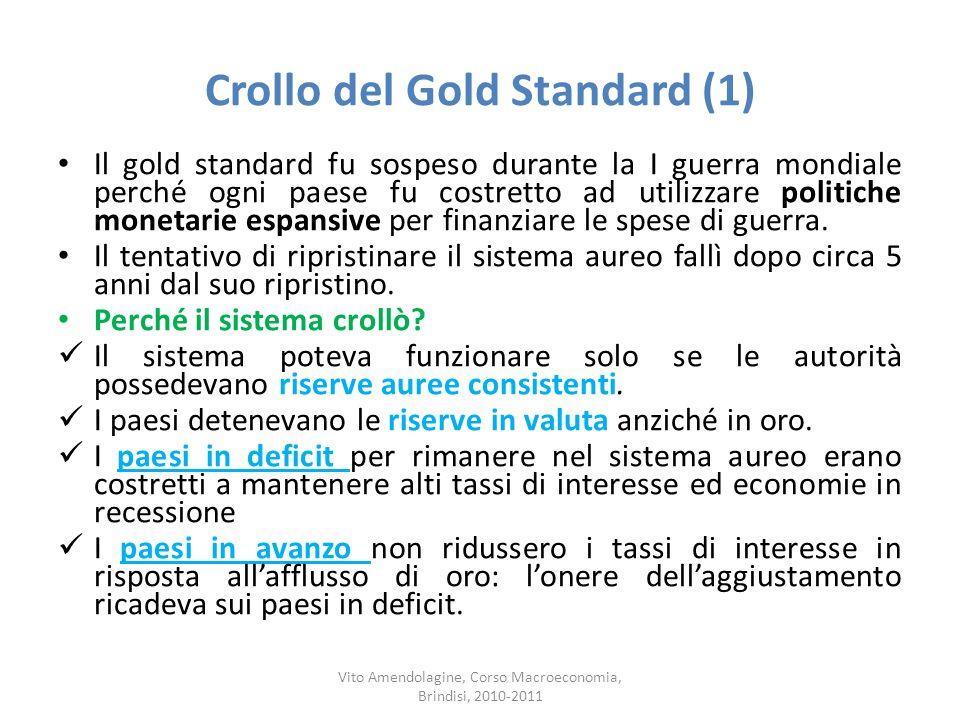 Crollo del Gold Standard (1)