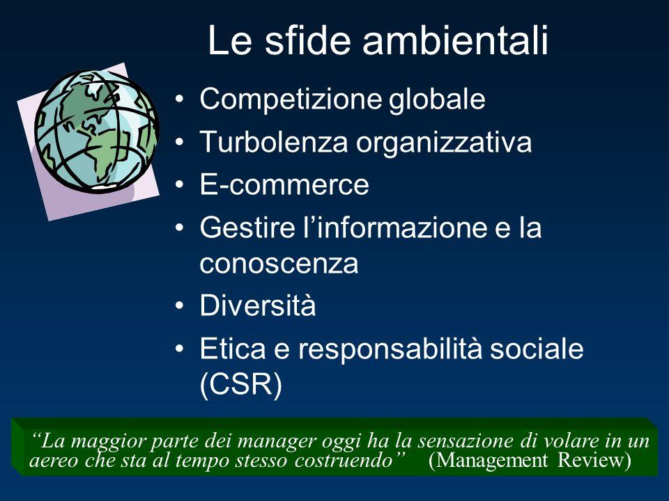 Le sfide ambientali Competizione globale Turbolenza organizzativa