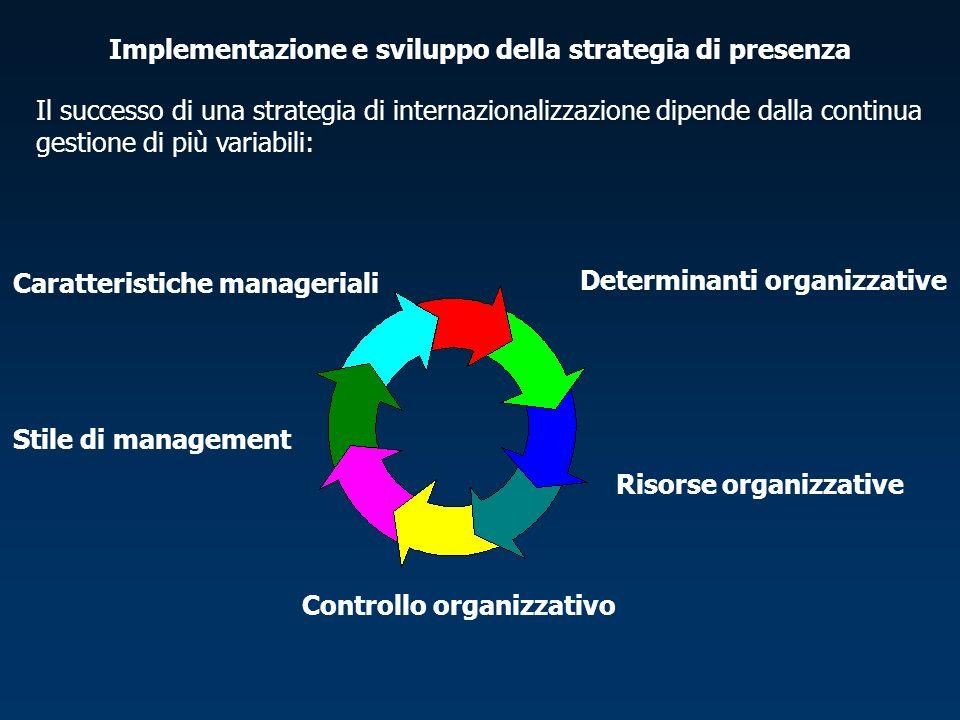 Implementazione e sviluppo della strategia di presenza