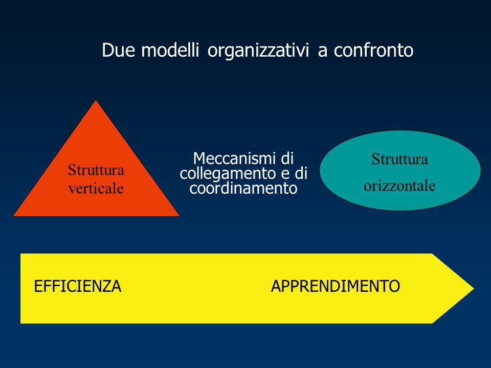 Due modelli organizzativi a confronto