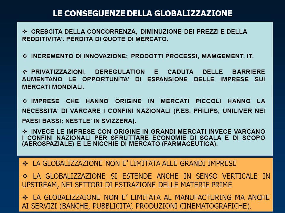 LE CONSEGUENZE DELLA GLOBALIZZAZIONE