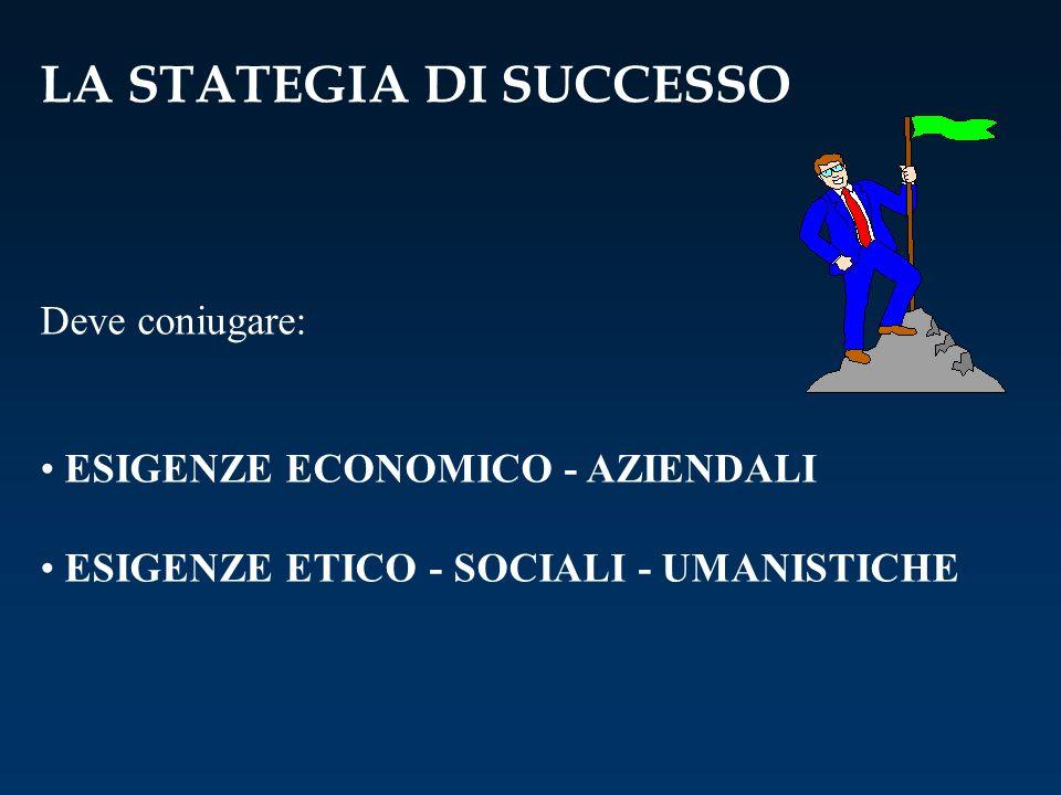 LA STATEGIA DI SUCCESSO
