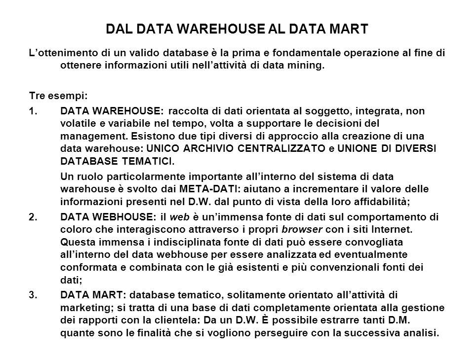 DAL DATA WAREHOUSE AL DATA MART