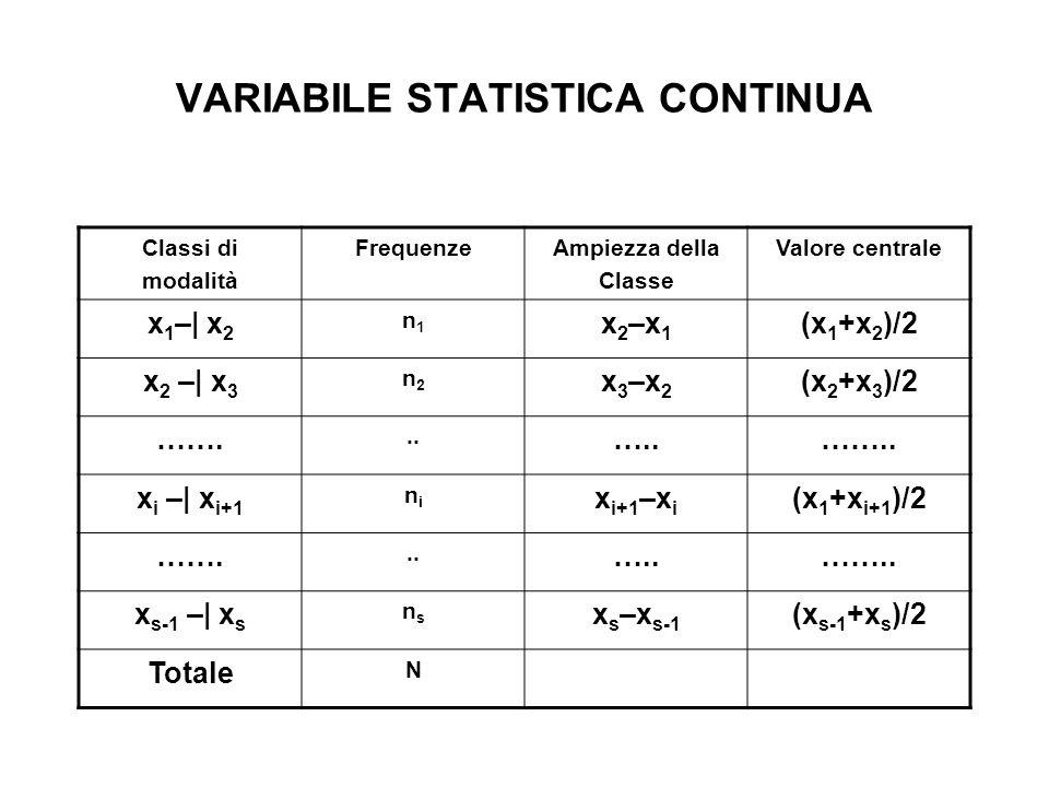 VARIABILE STATISTICA CONTINUA
