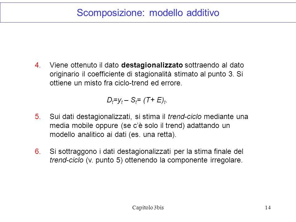 Scomposizione: modello additivo