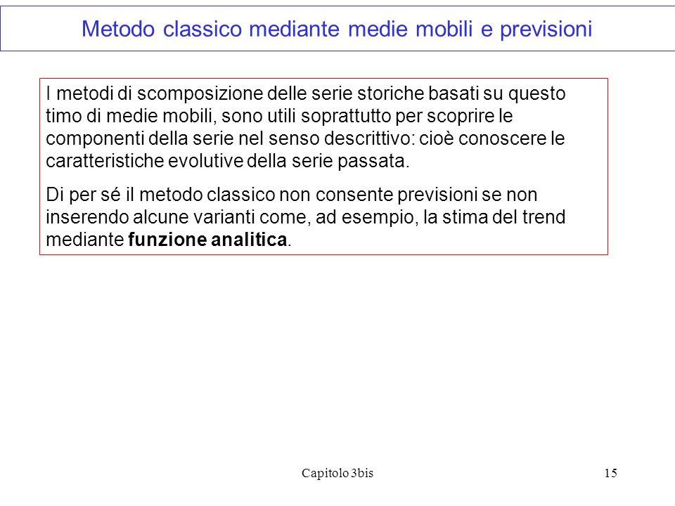 Metodo classico mediante medie mobili e previsioni