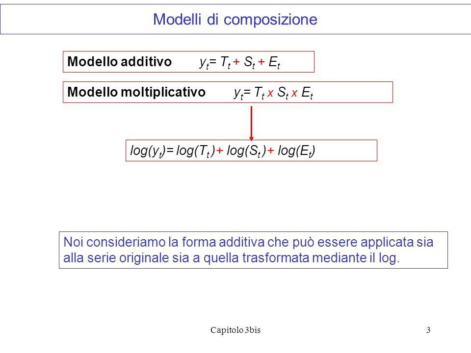 Modelli di composizione